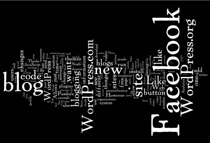 Blog site content captured, via Wordle.net