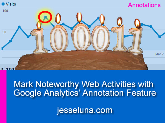 Using Annotations in Google Analytics - jesseluna.com