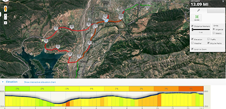 Ojai Half Marathon elevation profile