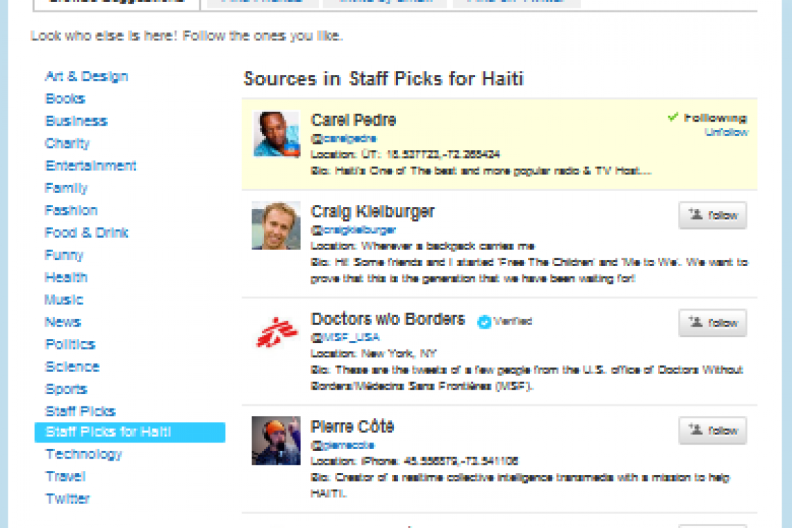Twitter Suggested User Lists