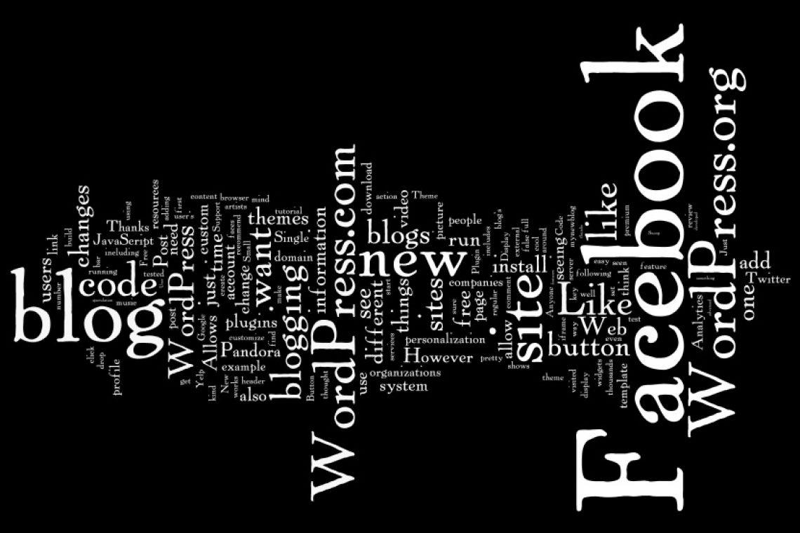 Blog site content captured, via Wordle.net